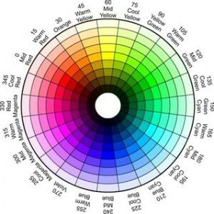 A colour wheel depicting values and hues