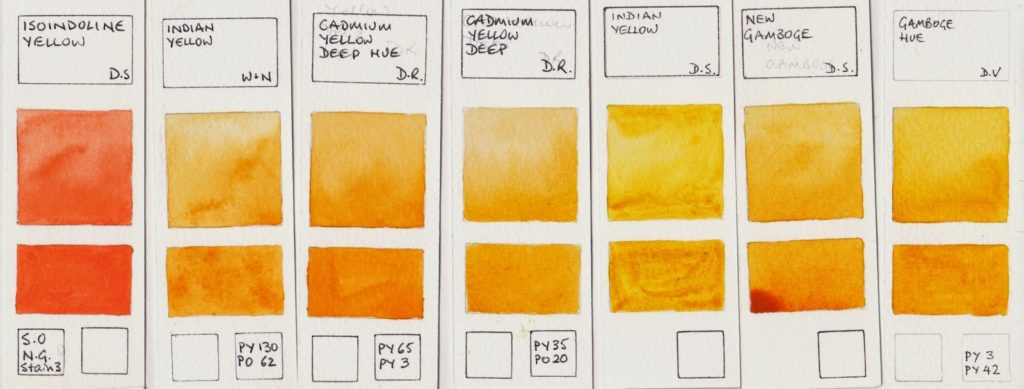 Watercolor palette warn yellow (paint pigments)